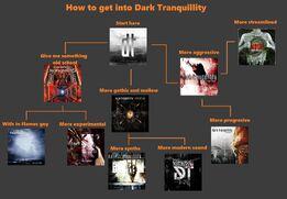 Dark tranquillity wallpaper by deathscythe99