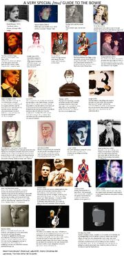 Bowieguide