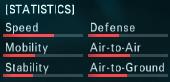 F-35 stats