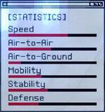 ACEX Statistics F-5E
