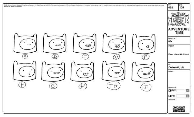File:Modelsheet finn - mouthchart.jpg