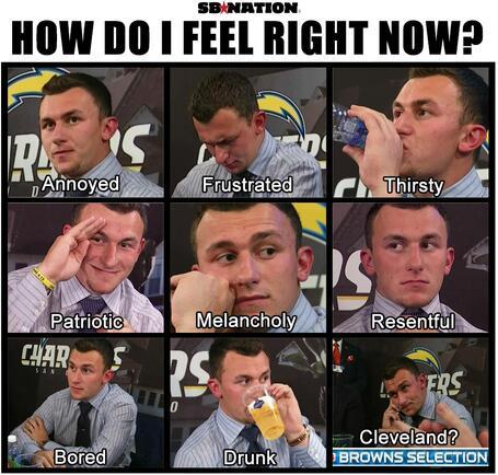 File:Johnny Manziel mood chart.jpg