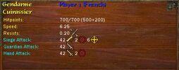 Gendarme Cuirassier Stats