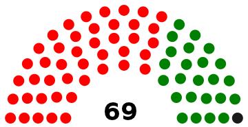 File:Senate of the UAR.png