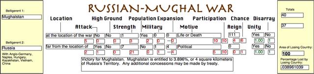 File:Russian-Mughal War (PM).png