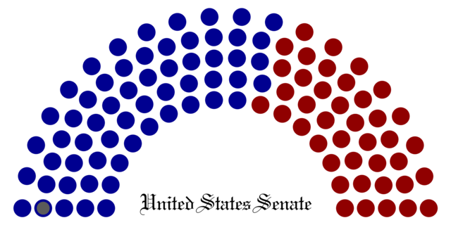 File:111th United States Senate Structure.png