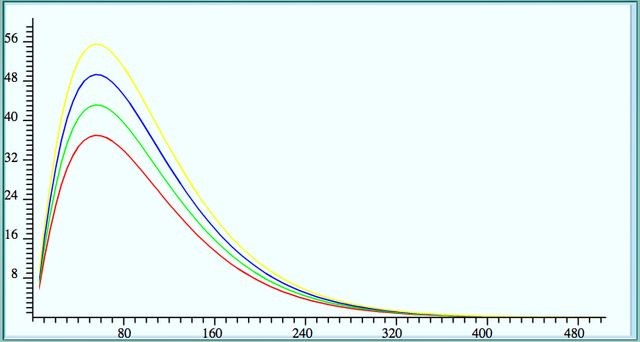 File:Stability Curve (PM).png