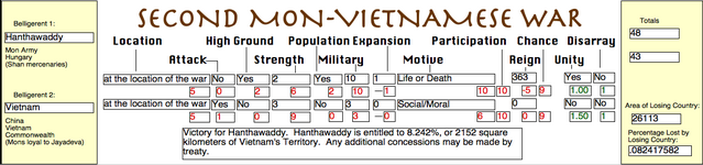 File:Second Mon-Vietnamese War (PM).png