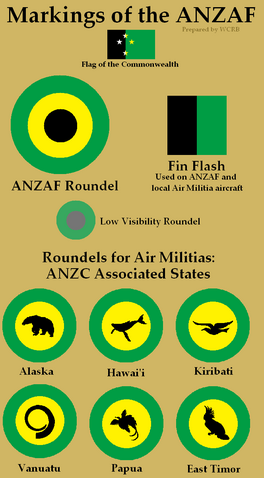 File:ANZC roundels.png