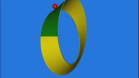 Möbius band has only one face.