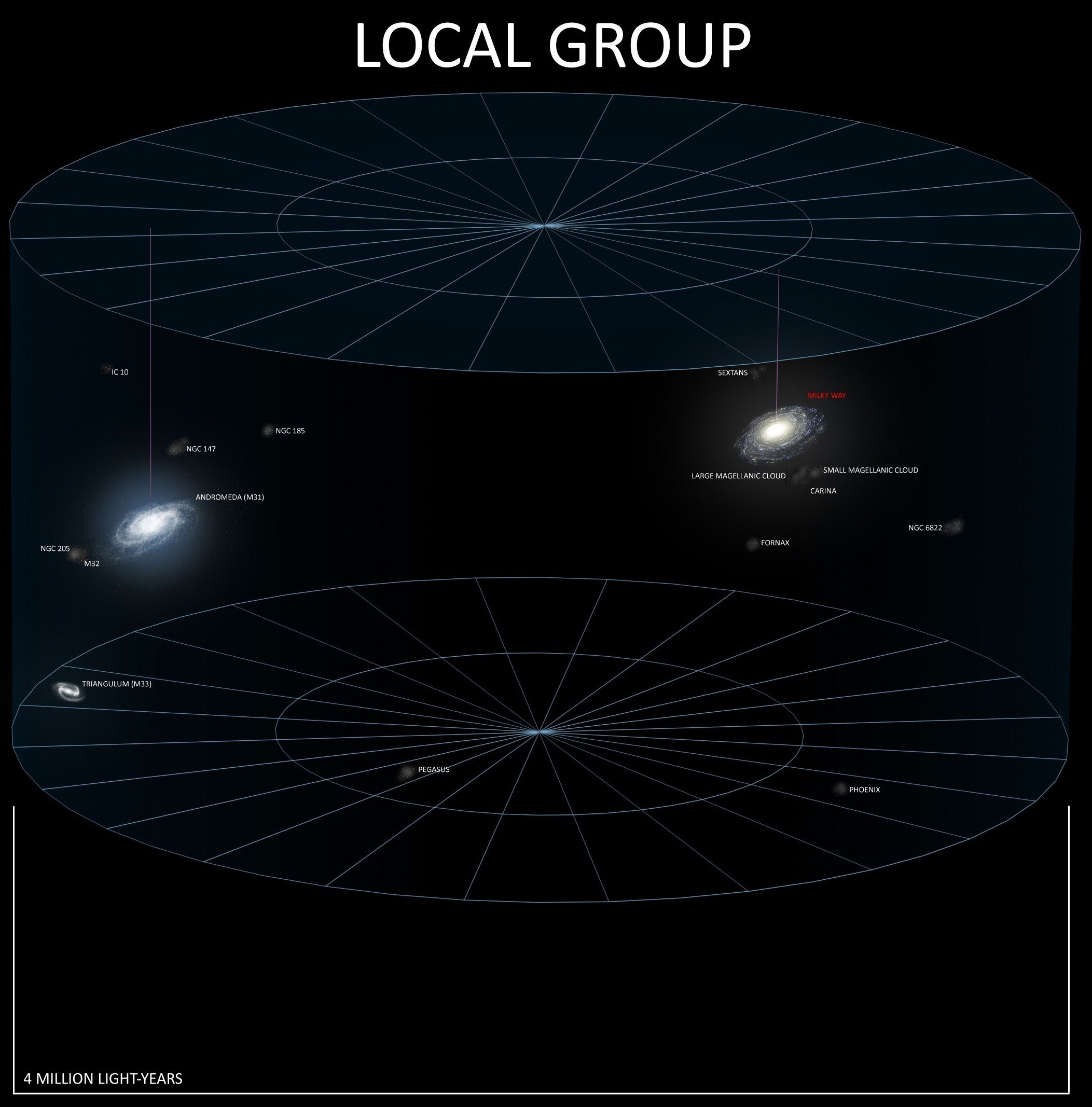 detailed local group of galaxies - photo #12