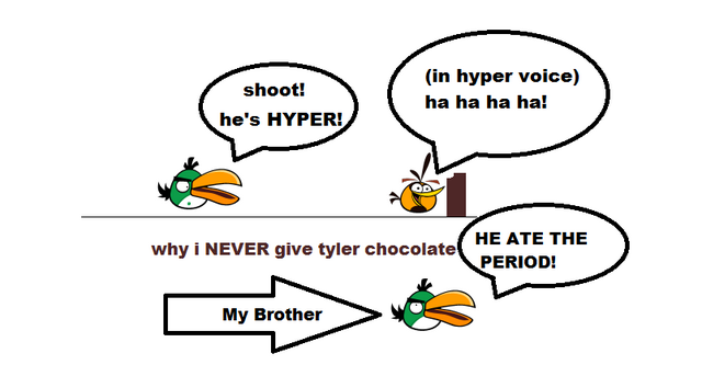 File:Don't give Tyler Chocolate.png