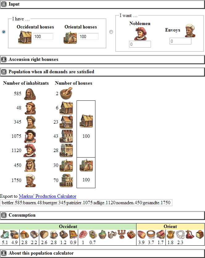 Anno 1404 Population And Production Calculator