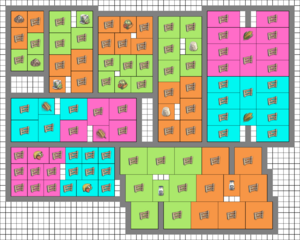 Eco Farms Grid Layouts