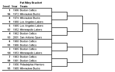 File:Whatifbracket4.jpg