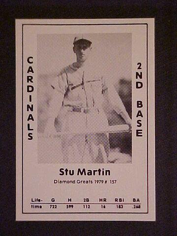 File:Player profile Stu Martin.jpg