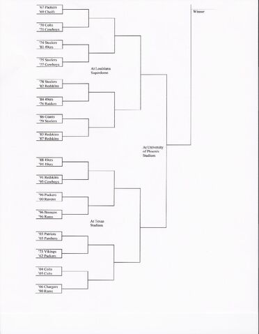 File:Lower bracket.jpg