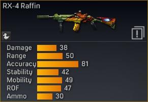 File:RX-4 Raffin statistics.png