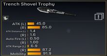 Trench shovel trophy stats new