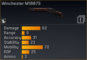 File:Winchester M1887S statistics.png