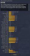 AR-57 Fighting Machine detailed statistics