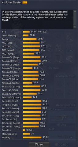 File:X-plorer Blaster detailed statistics.png