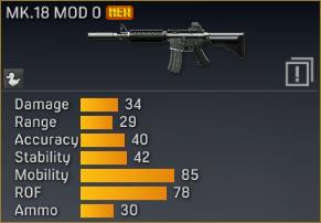 File:MK.18 MOD 0 statistics.png
