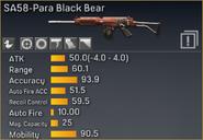 SA58-Para Black Bear statistics