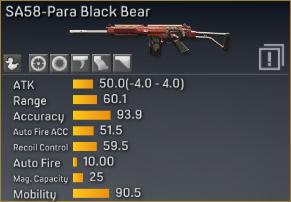 File:SA58-Para Black Bear statistics.png
