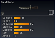 Field Knife statistics