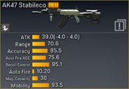AK47 Stabileco statistics