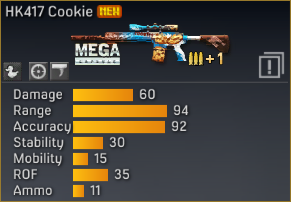 File:HK417 Cookie statistics.png