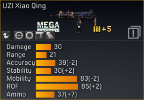 File:UZI Xiao Qing statistics (modified).png