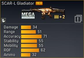 File:SCAR-L Gladiator statistics.png