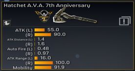 Hatchet AVA 7th Ann Stats