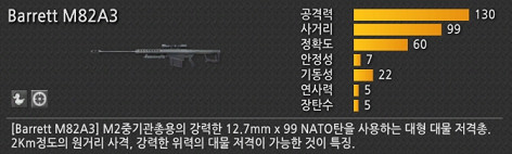 File:Barrett M82A3 Statistics.jpg