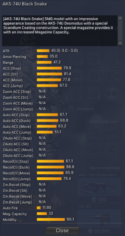 File:AKS-74U Black Snake detailed statistics.png