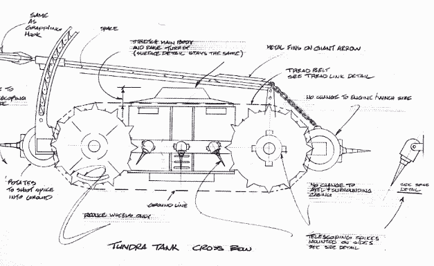 File:Tundra tanks' schematics.png