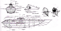 Schematics of submarine