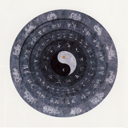 File:Planetarium dial.png