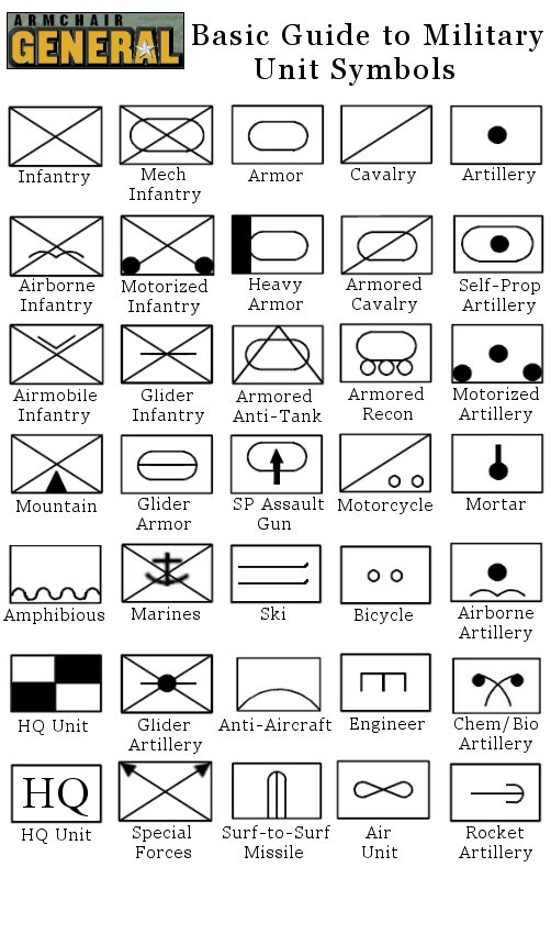 Military Symbols Axis Amp Allies Wiki Fandom Powered By