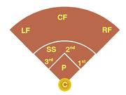 Baseball c