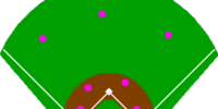 Baseball positioning
