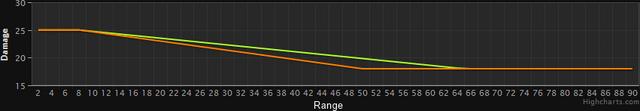 File:AEK-971 Comparison HBAR Default.png