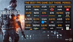 BF4Review