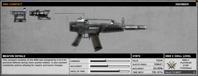 File:BFBC2 XM8 Compact Stats.png