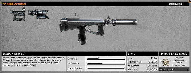 File:BFBC2 PP2000 Stats.png
