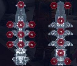 Advanced Gungir Systems