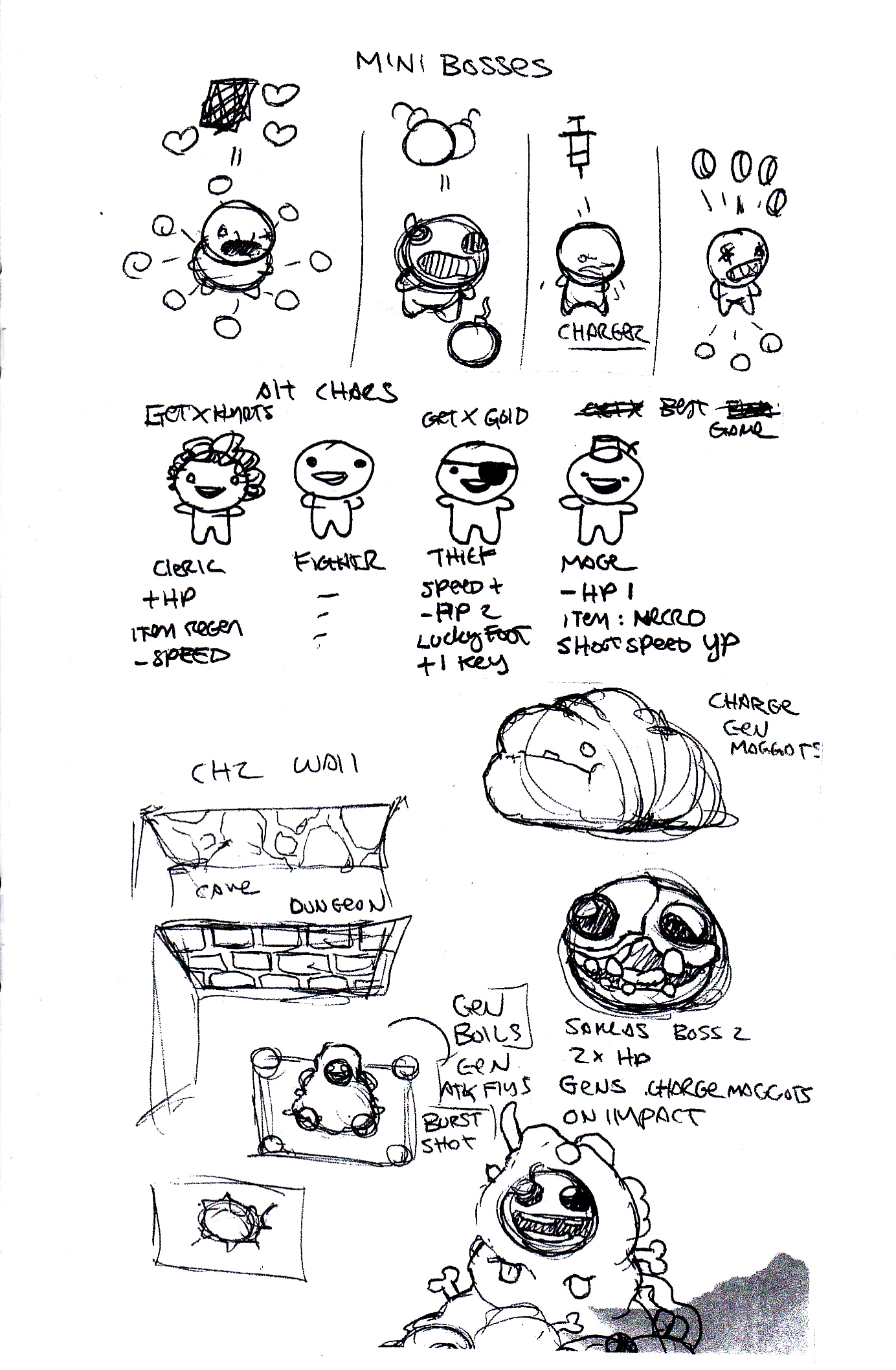 Image page 18 jpg the binding of isaac wiki fandom powered by