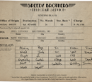 Speedy Brothers Telegrams